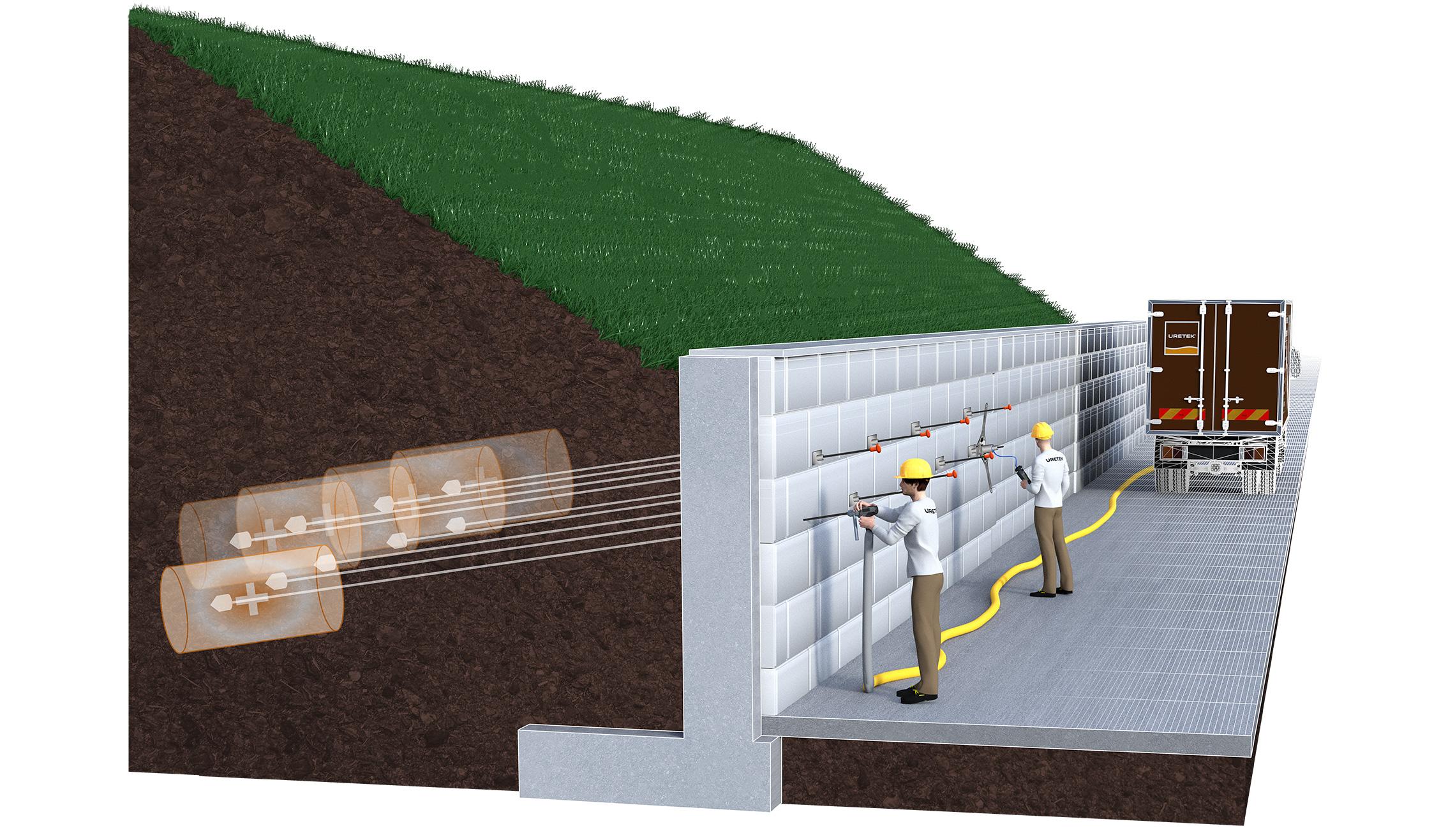 Microanchors : stabilisation & ancrage d'ouvrages contre terre