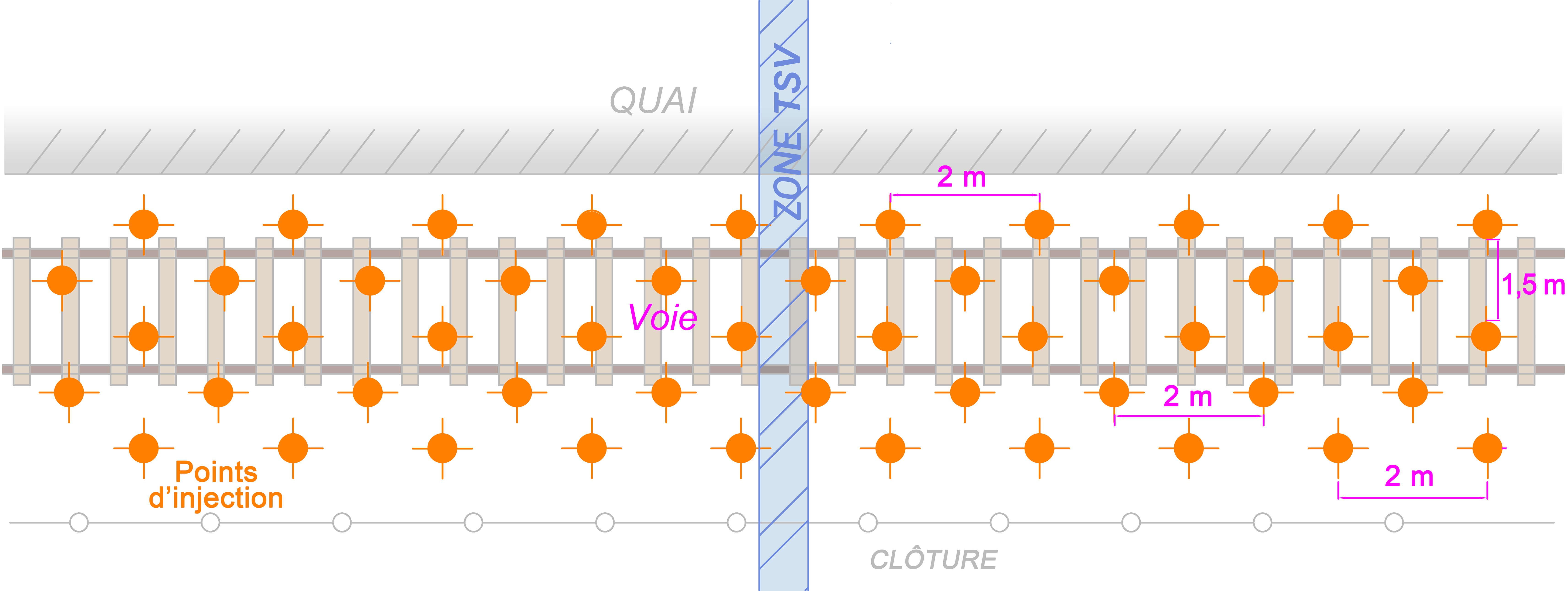 plan maillage uretek intervention SNCF 2018