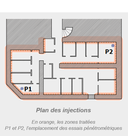Plan des injections de consolidation de sols