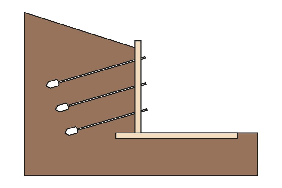 Principe de fonctionnement MICROANCHORS